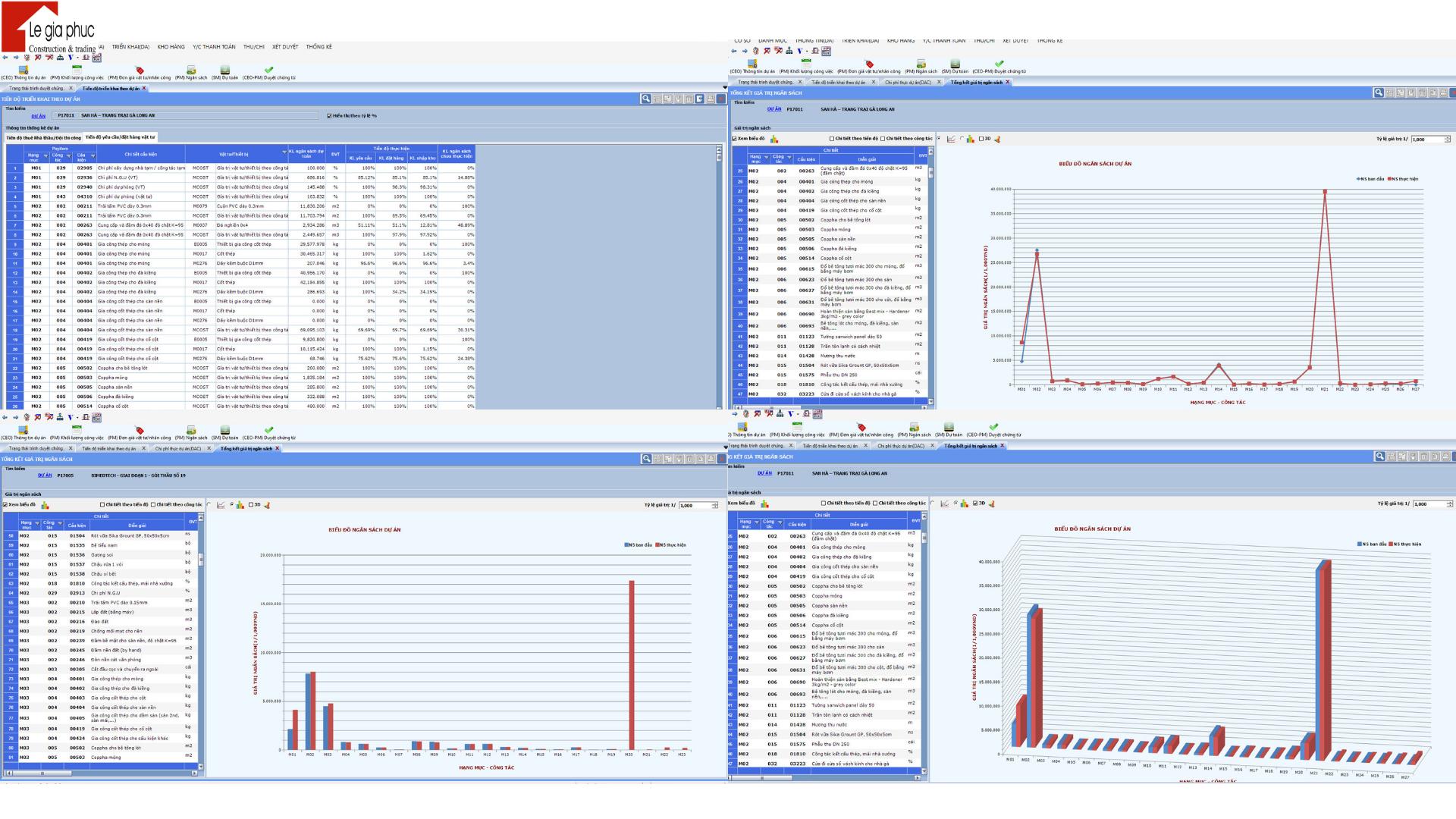 Giao diện phần mềm PMS trong quản lý dự án nhà xưởng